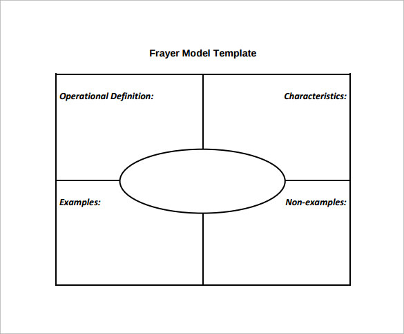 sample pdf frayer model template
