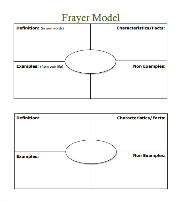 Frayer Model   Download Free Documents In Pdf Word