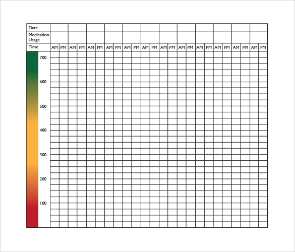 peak flow tracking chart