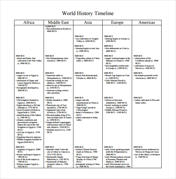 Sample History Timeline   Documents In Pdf Word Excel