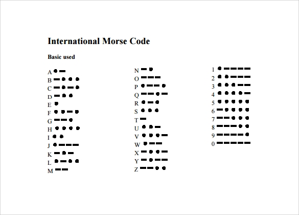 photo regarding Morse Code Printable known as Totally free 7+ Pattern Morse Code Chart Templates inside of PDF
