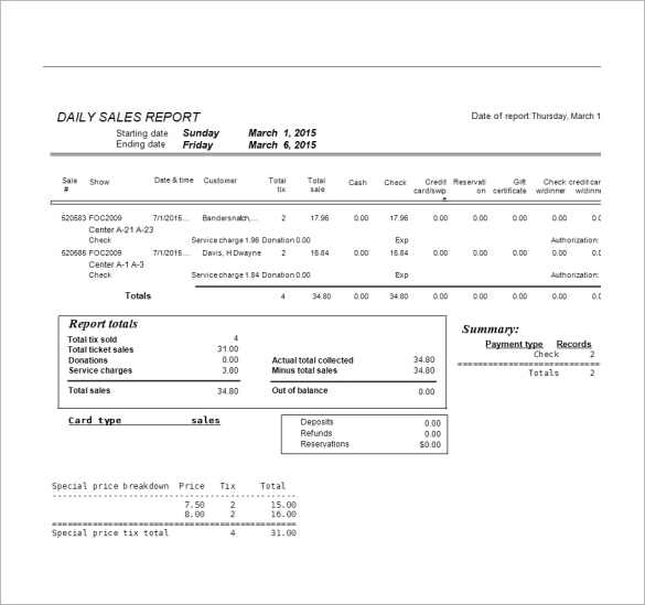 template sales report