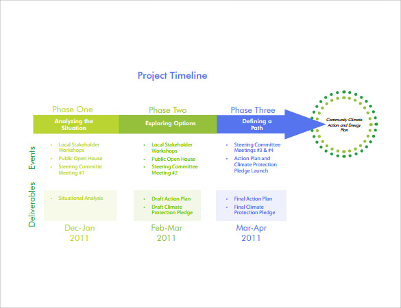 Free Timeline Template Simple Process Timeline Chart Template For