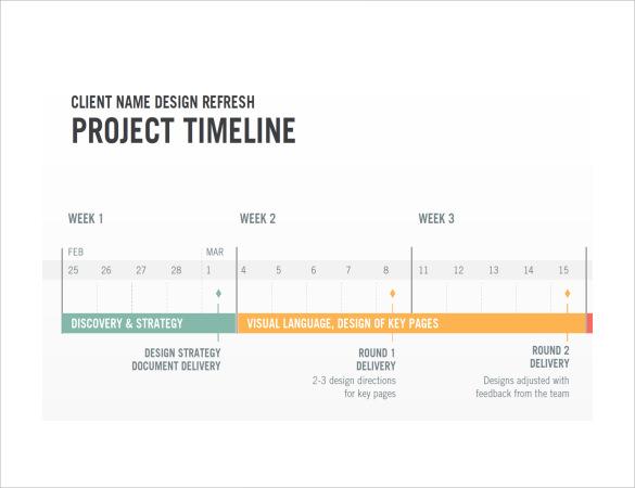 download excel project timeline template gantt chart