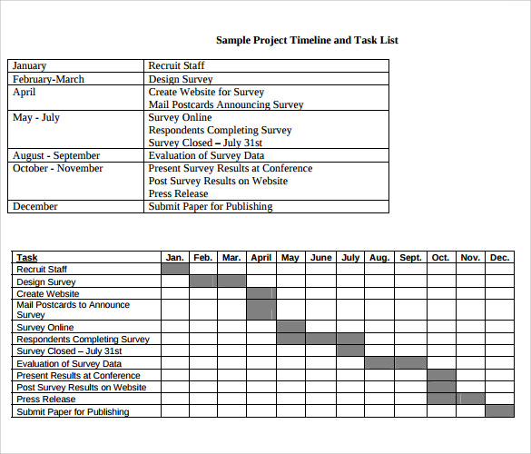 project listing template - 15 sample project timeline templates to download sample