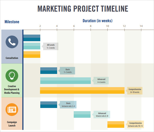 Marketing Timeline   Free Download For   Doc  Excel