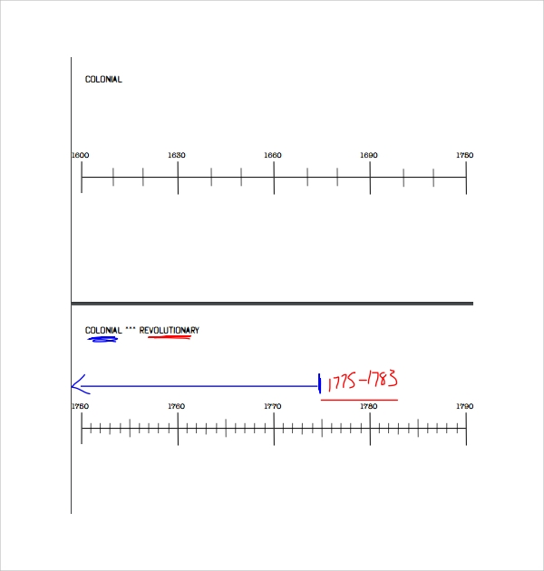 sample blank timeline template