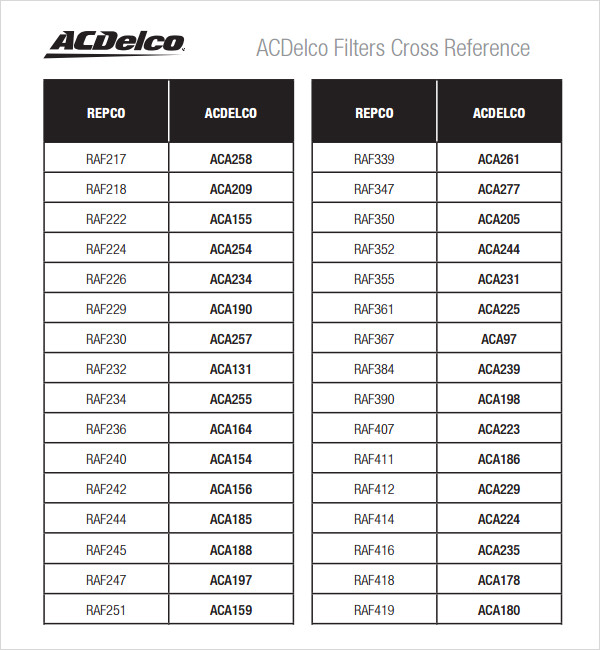 Inne i bilen: Filter cross reference fleetguard chart