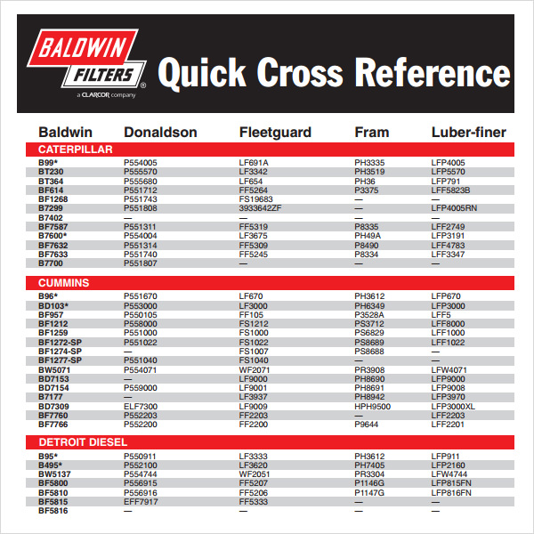 Engine Oil Filter Cross Reference Chart | Tyres2c