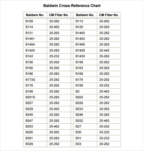 Oil Filter Cross Reference Chart - 5+ Free Download For Pdf