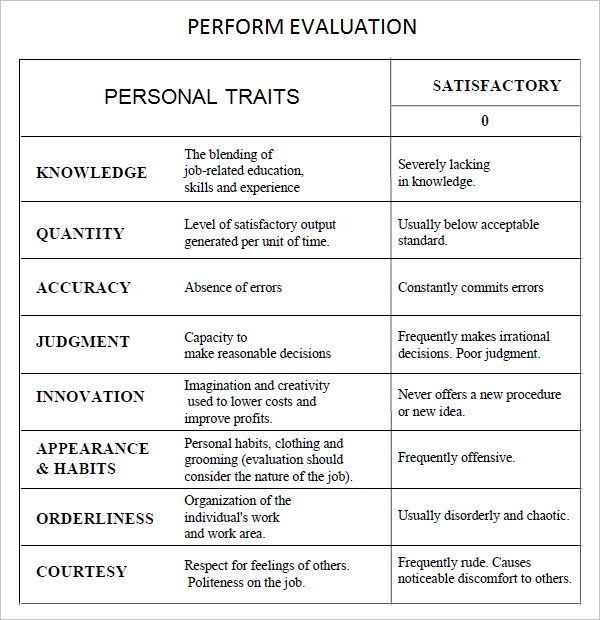 basic performance evaluation template free download
