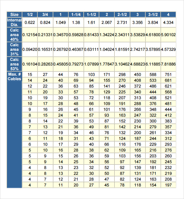 Conduit sizing chart mersnoforum conduit sizing chart keyboard keysfo