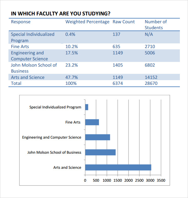 training evaluation survey template