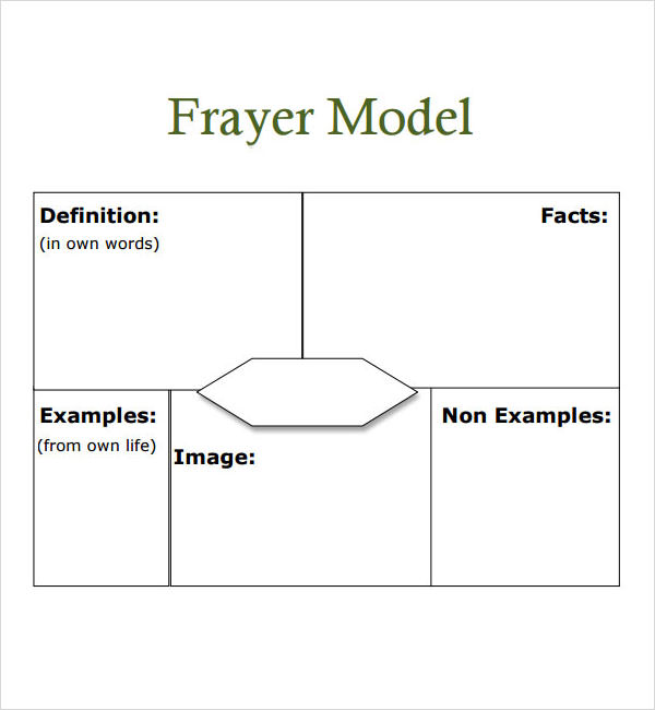 frayer model pdf