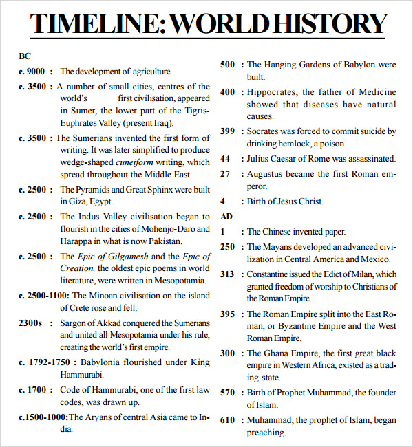 Sample History Timeline 7 Documents in PDF Word Excel – History Timeline Template