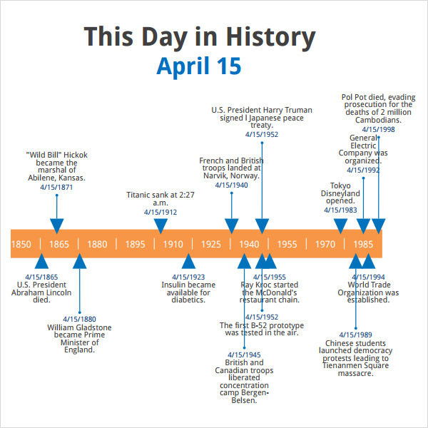 Sample History Timeline - 7+ Documents In Pdf, Word, Excel