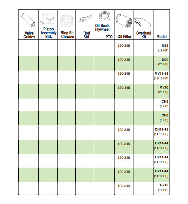 Sample Oil Filter Cross Reference Chart Fram Extra Guard Oil Filter