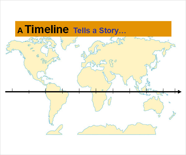 ppt timeline examples
