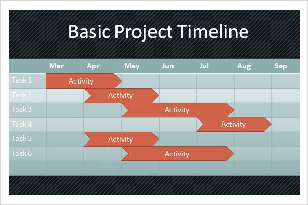 Project timeline template powerpoint toneelgroepblik Image collections