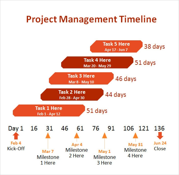 Project Timeline Template   Free Download For Word  Ppt  Pdf  Psd