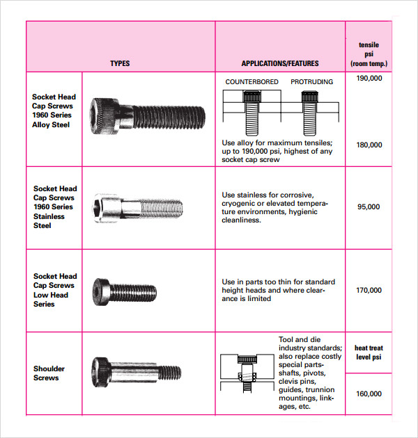 Socket-Head-Bolt-Torque-Chart.jpg