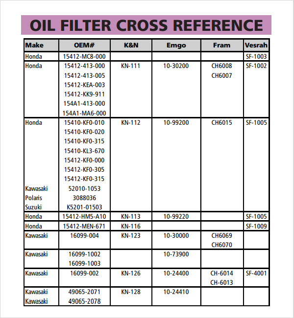 Free 5  Sample Oil Filter Cross Reference Chart Templates