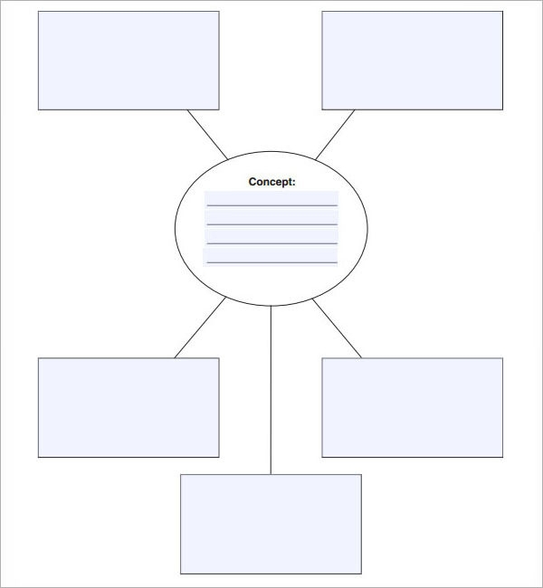 concept map 7 free pdf doc download sample templates With free nursing concept map template