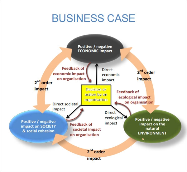 free 6  business case samples in pdf