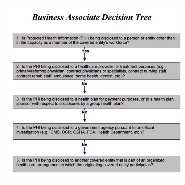 decision tree 7 free pdf download