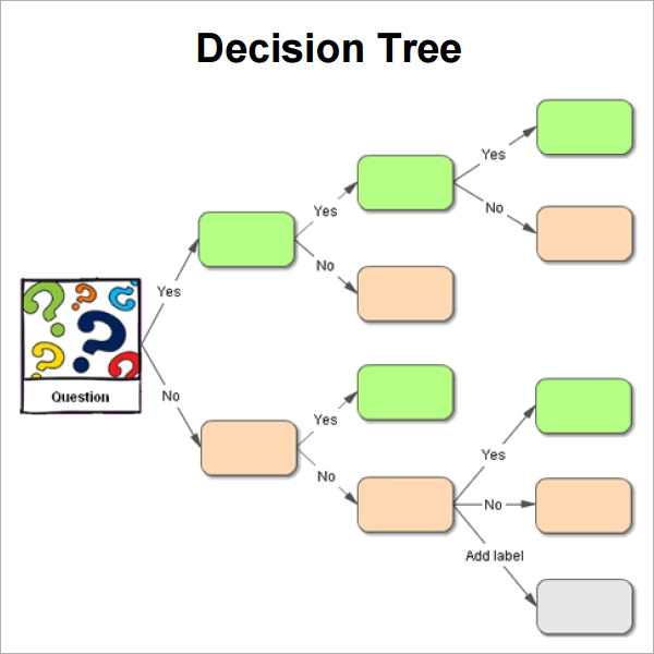 blank decision tree template 8 decision tree samples sample templates