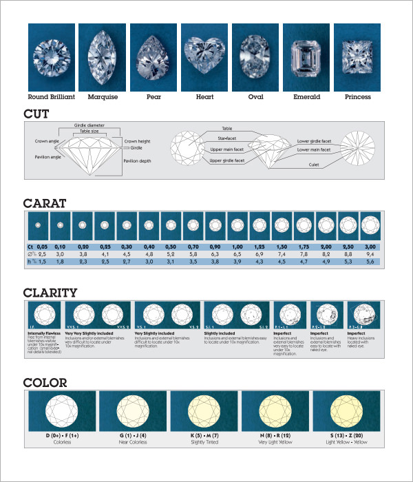 Sample Diamond Chart 6 Free Documents Download in PDF – Diamond Chart