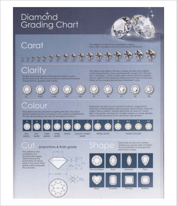 Sample Diamond Chart   Free Documents Download In Pdf