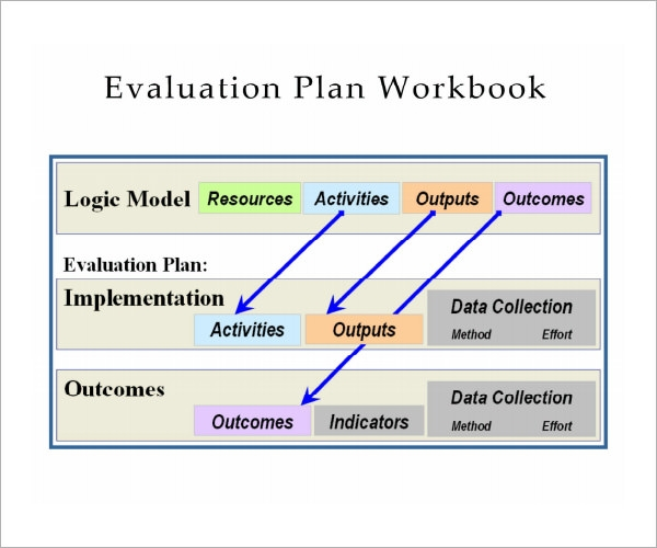evaluation plan example