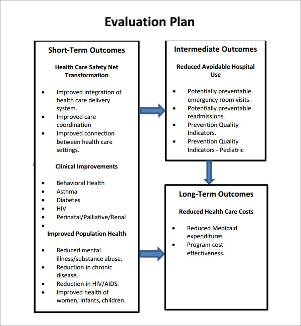 general evaluation plan