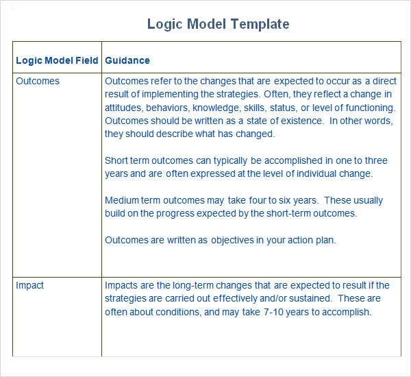 logic model template 11 download documents in pdf word