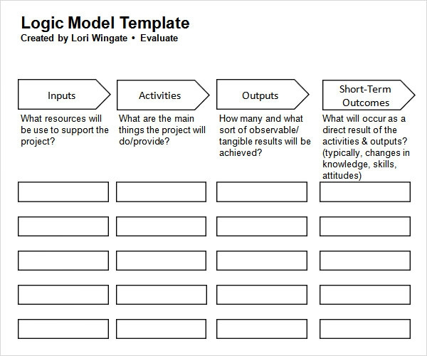 Sample Logic Model   Documents In Pdf Word