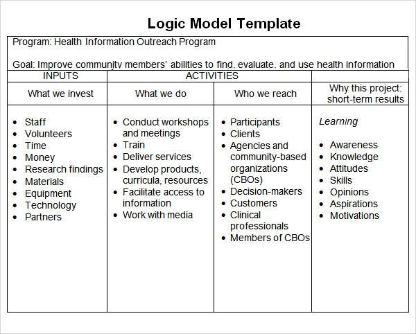 Printables Logic Model Worksheet sample logic model 11 documents in pdf word template word