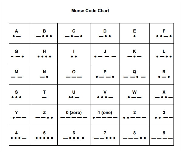 Morse Code Chart   Download Free Documents In