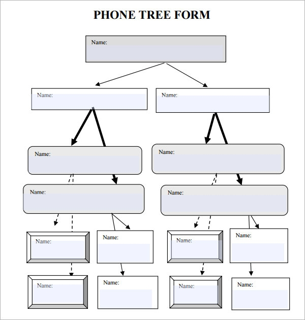 call tree template