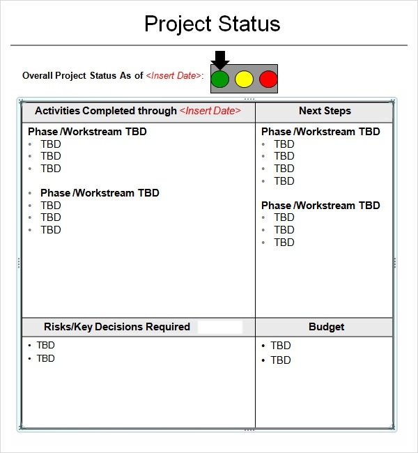 weekly status report template excel – Status Report Template