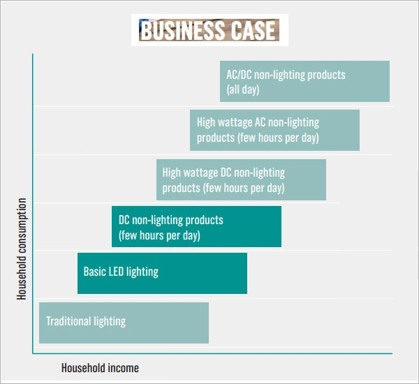 Business case template accmission Images