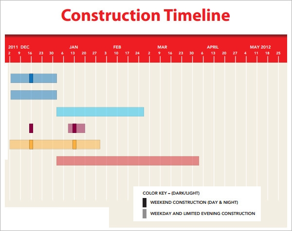 Home Construction Timeline Pictures to Pin PinsDaddy – Construction Timeline Template