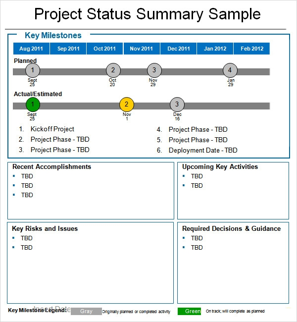 Project Status Report Template Project Status Report Template For
