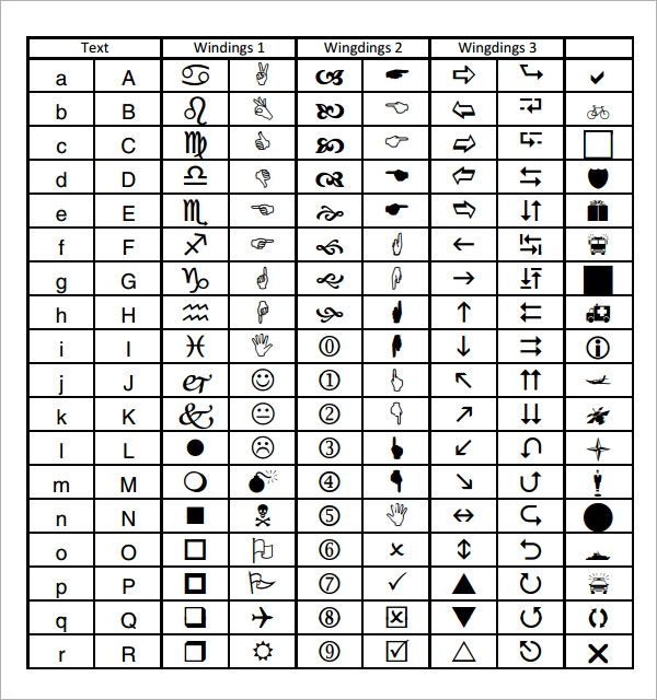 Wingdings Key Chart Images - Reverse Search