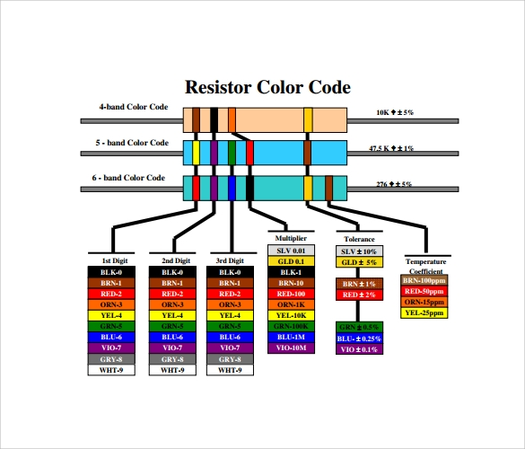 Image Gallery Of Simple Resistor Color Code