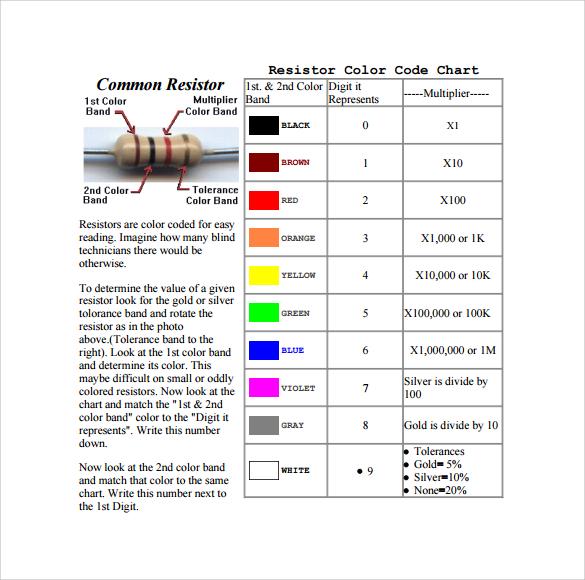 simple resistor color code free