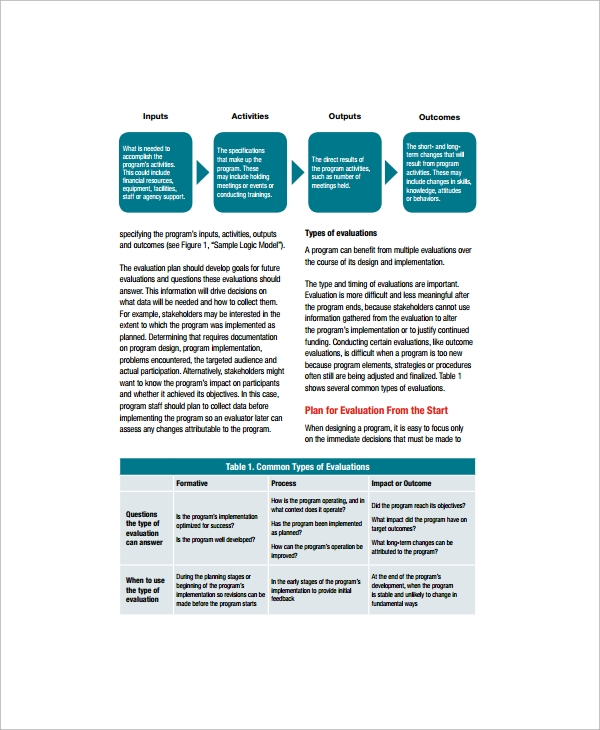 program evaluation plan template