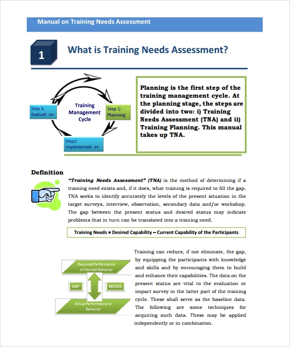 Sample Training Needs Analysis Template   Documents In Pdf Word