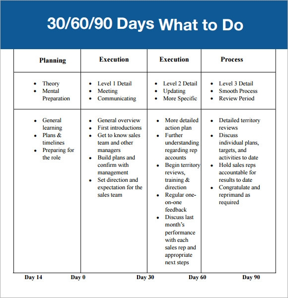 30 60 90 Day Sales Management Plan - Template