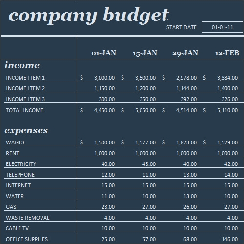 Business budget template friedricerecipe Gallery